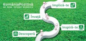 Concept RomaniaPozitiva martie 2014